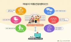 인구보건복지협회, '여성과 아동건강센터' 제안