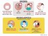 정부, 동남아 등 6개국 여행 최소화 권고