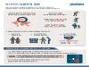 암젠-EIU, 아시아 태평양 지역 심혈관질환 2차 예방 백서 발표