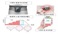 방광 내 소변량 측정해 알려주는 패치 개발 특허 출원