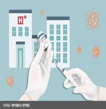 H+양지병원, 코로나19 백신 접종 '위탁의료기관' 지정