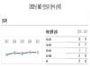 IMD 국가경쟁력 평가서 한국 과학인프라 분야 세계 2위
